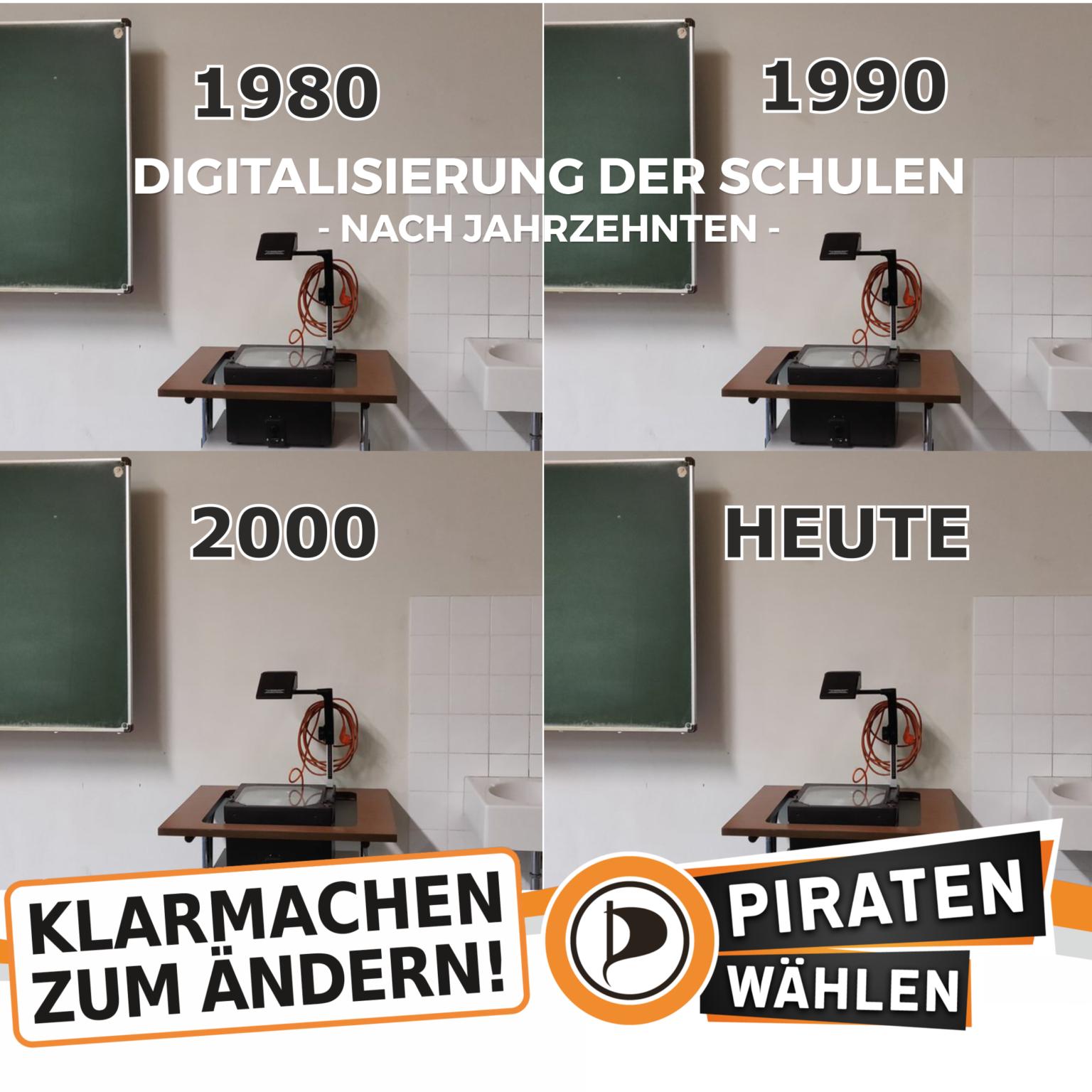 Overhead 1980-2020